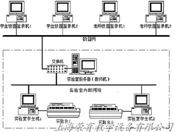 实验室网站,电工技术实验装置