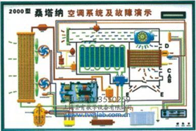 普桑空调结构图