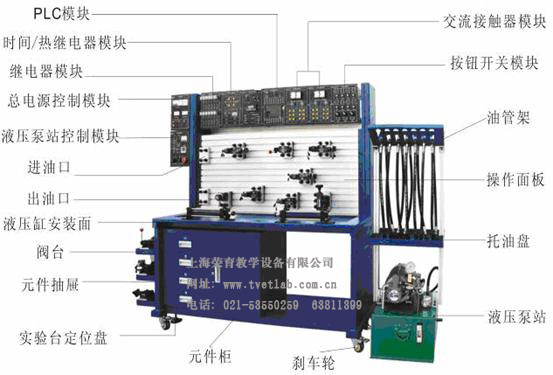 液压plc控制实验台,液压伺服控制实验台,液压泵实验台,液压万能实验