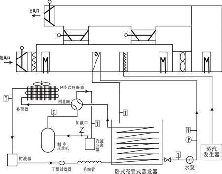 电工电子电气实验实训考核设备